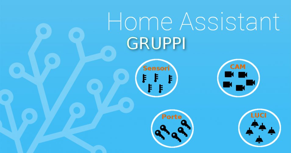Come creare i Gruppi all'interno Home Assistant