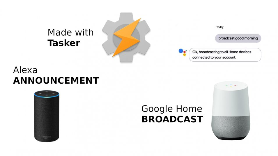 Come realizzare un sistema di announcement con Tasker