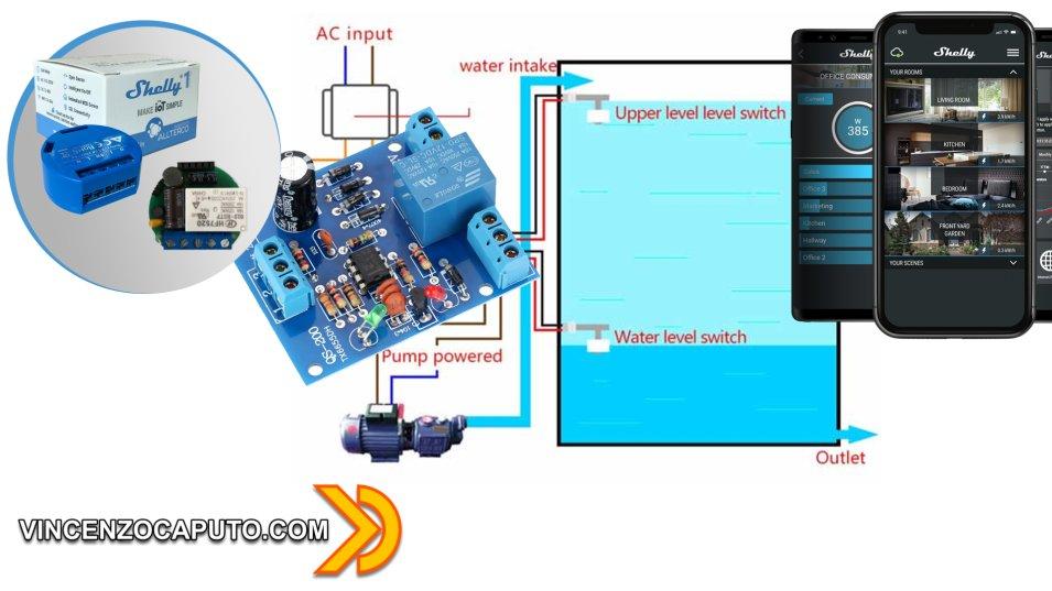 Monitoraggio livello acqua con Shelly 1 e sensore livello liquidi