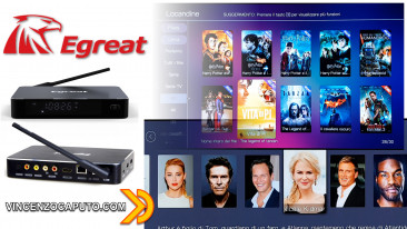 Recensione Egreat A5 - SMART TV Box Android