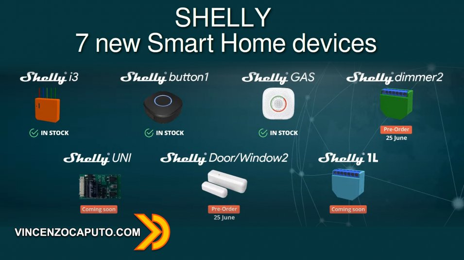 Shelly - 7 new Smart Home devices