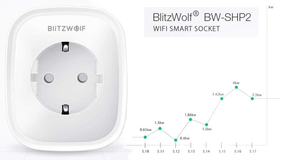 Smart Plug BlitzWolf BW-SHP2 - la nostra prova